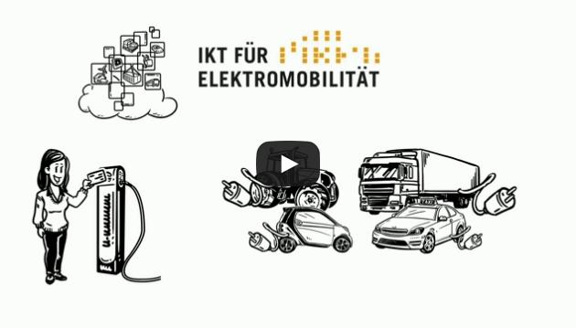 IKT EM III Erklärvideo des Technologieprogramms